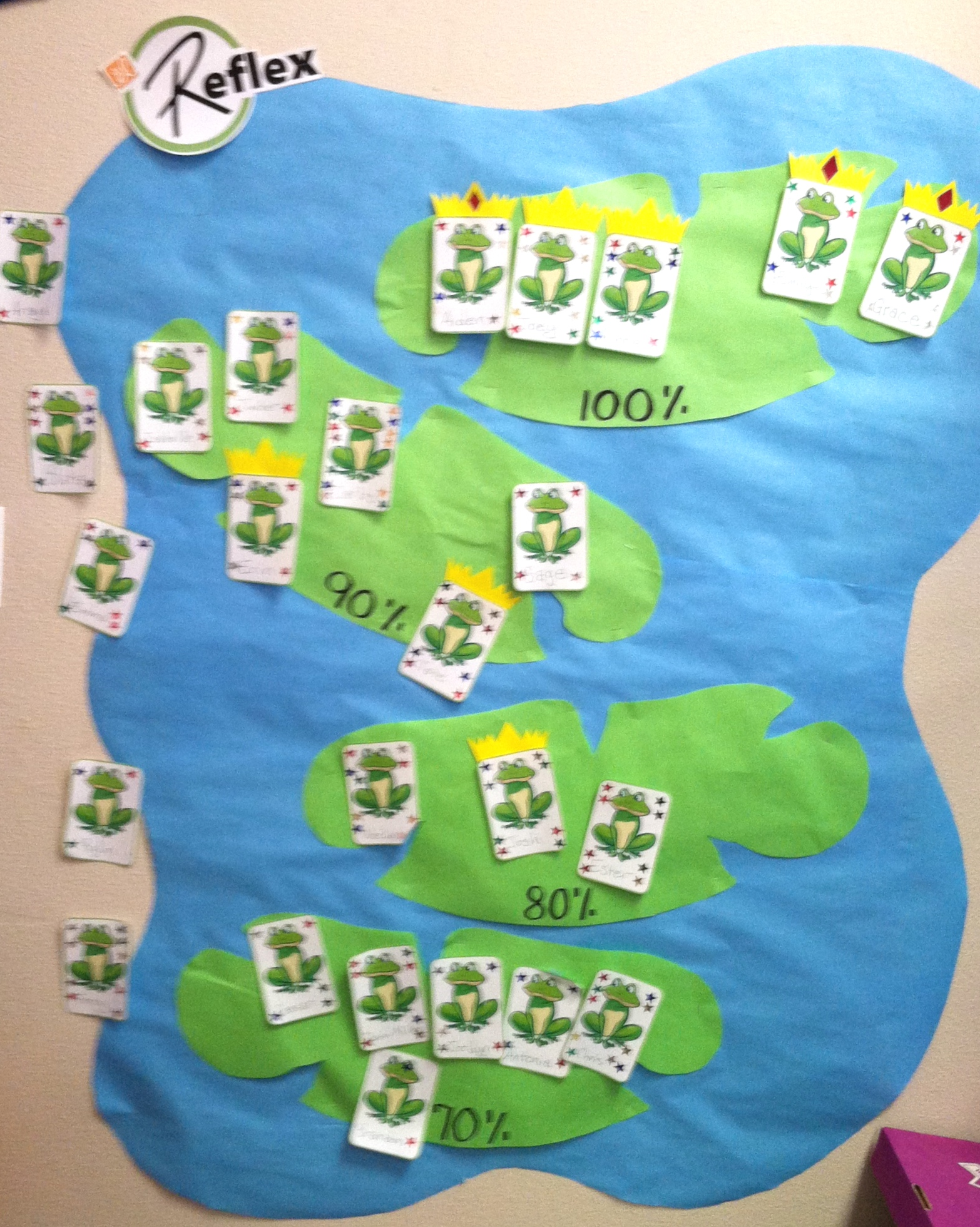 Math fact fluency is a jewel in their crown! | ExploreLearning News