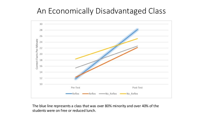 Broward case study, economically disadvantaged class