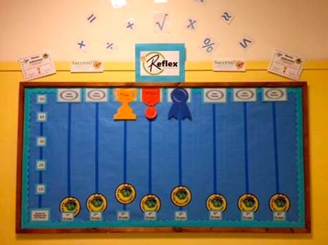 Crabby board celebrates math fact fluency! | ExploreLearning News