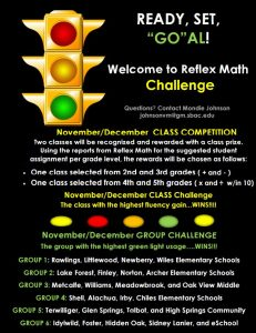 encouraging student success with fluency challenge