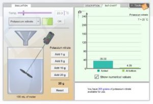 ExploreLearning's Solubility and Temperature Gizmo