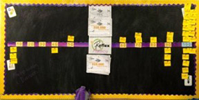 strengthening math concepts bulletin boards
