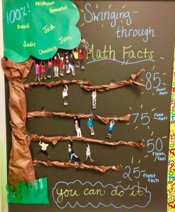 swinging through math facts