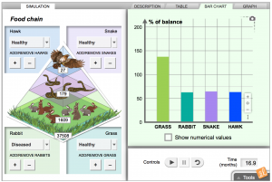 Gizmo of the Week: Food Chain   ExploreLearning News