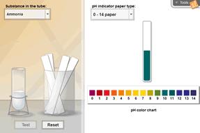 Gizmo of the Week: pH Analysis | ExploreLearning News